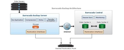 barracuda_backup_server