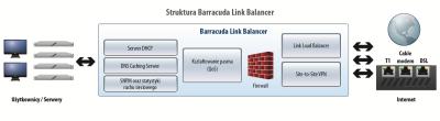 BLIB_architecture