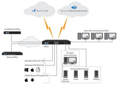 firewall-deployment
